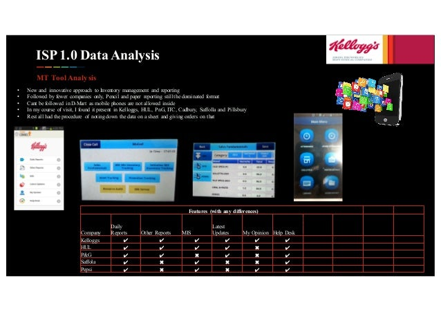 ISP 1.0 Data Analysis MT Tool Analysis • New and innovative approach to Inventory management and reporting • Followed by f...