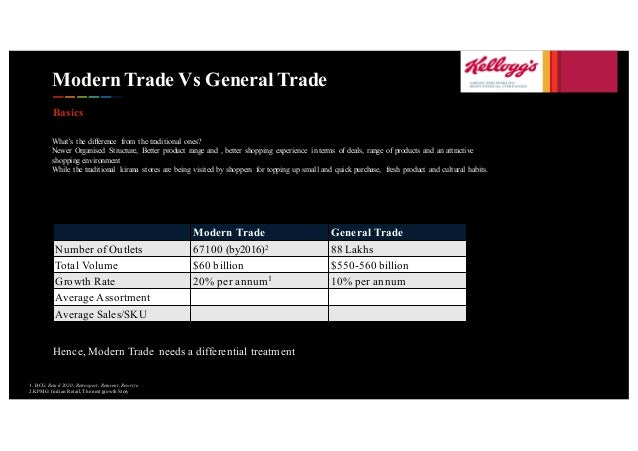Modern Trade Vs General Trade Basics 1. BCG Retail 2020: Retrospect, Reinvent, Rewrite. 2.KPMG: Indian Retail, Thenext gro...