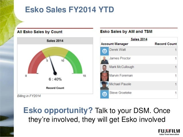 Esko and C & V Series Product Spotlight Inkjet Solutions