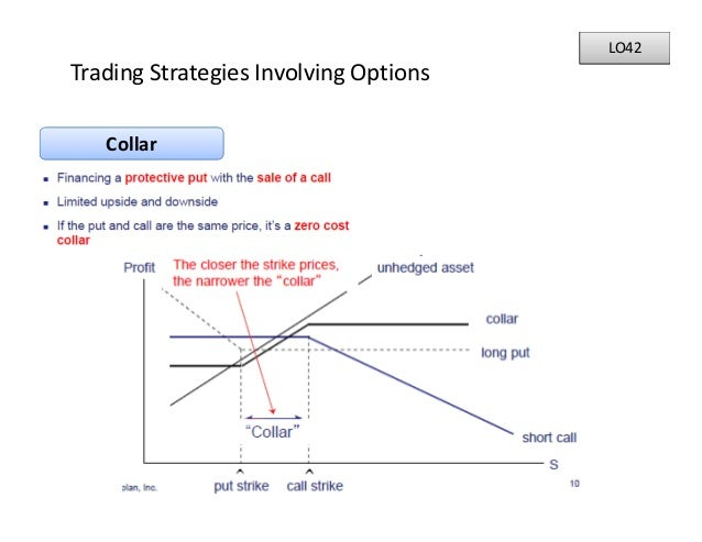 Binary options winning strategies on sloths