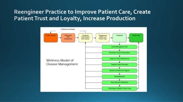 Reengineer Practice to Improve Patient Care, Create