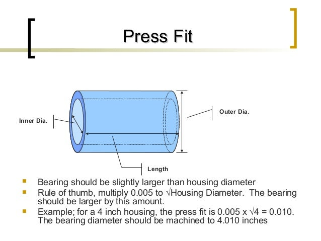 Bearing Design Presentation