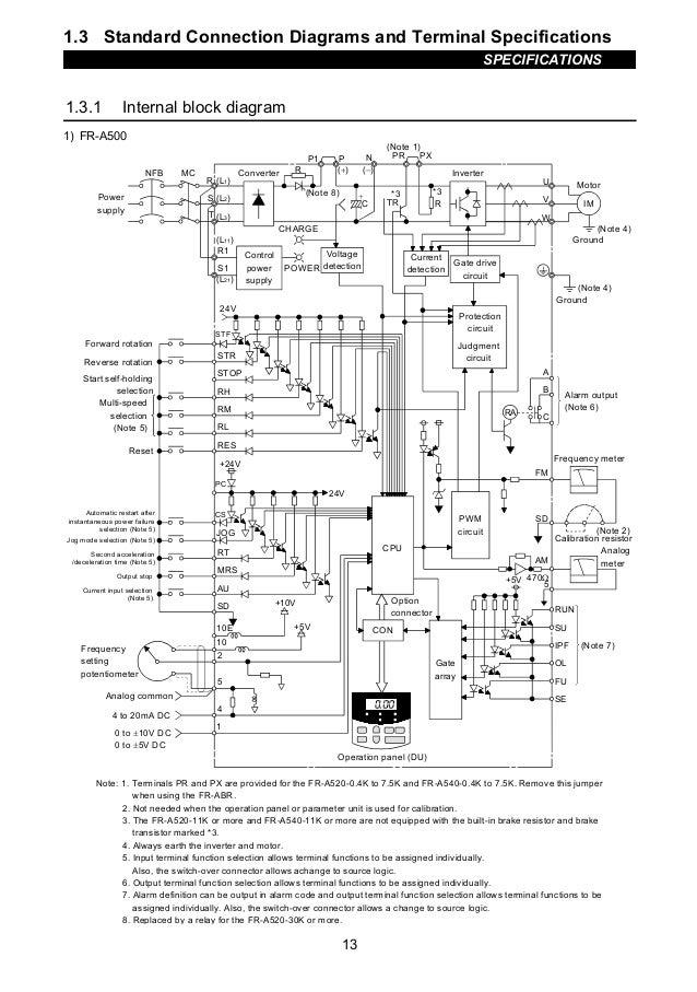 A500 e500 technical manual