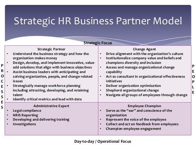 hr function with the strategic Strategic hr, inc provides customized, outsourced human resources and recruiting support to our clients we work as an extension of our clients' staff to support their recruiting function check out our clients' current job opportunities below and apply today.