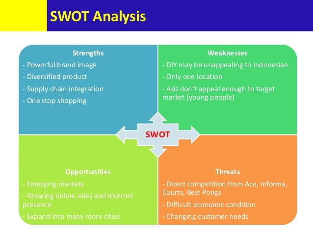 ikea swot analysis Ikea swot analysis strengths weaknesses 1 customer knowledge 2 constantly using innovations to drive costs down 3 supply chain integratio.