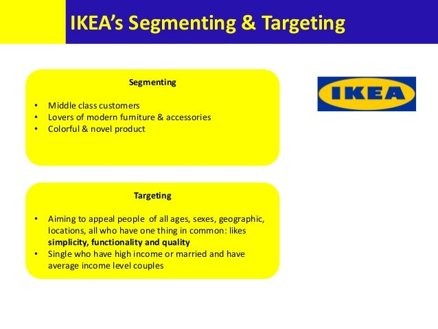 IKEA Marketing Strategy Essay Example