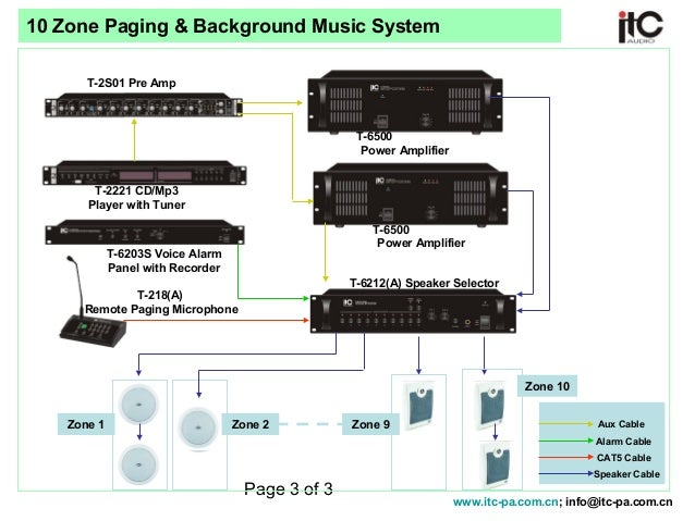 Itc 10 Zone Paging Amp Background Music System