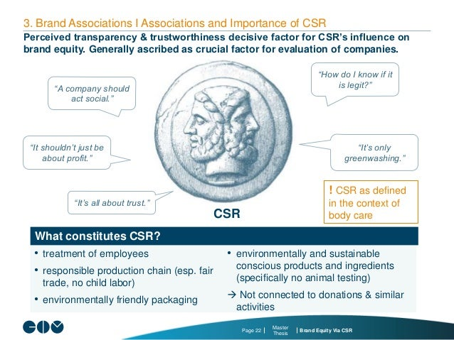csr brand equity thesis