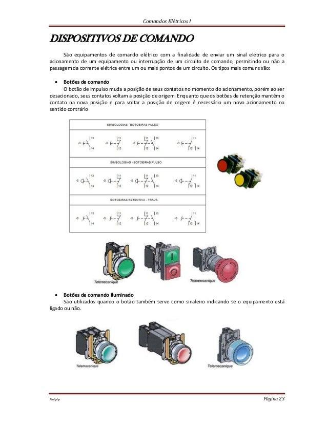 Comandos Elétricos I Prof.php Página 23 DISPOSITIVOS DE COMANDO São equipamentos de comando elétrico com a finalidade de e...