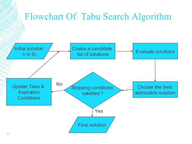 TabuSearch FINAL
