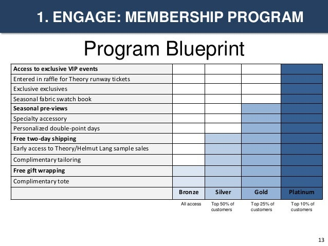 Final online promotionalityteam 2 checkout 15 program blueprint access to exclusive vip events malvernweather Images
