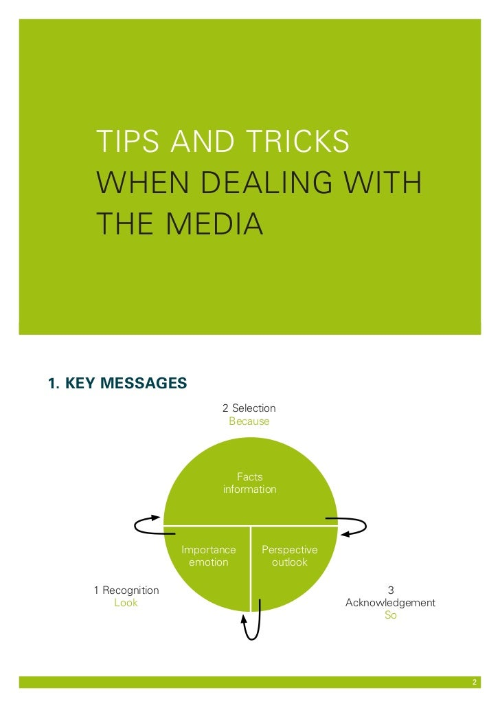 TIPS AND TRICKSWHEN DEALING WITHTHE MEDIA                    1