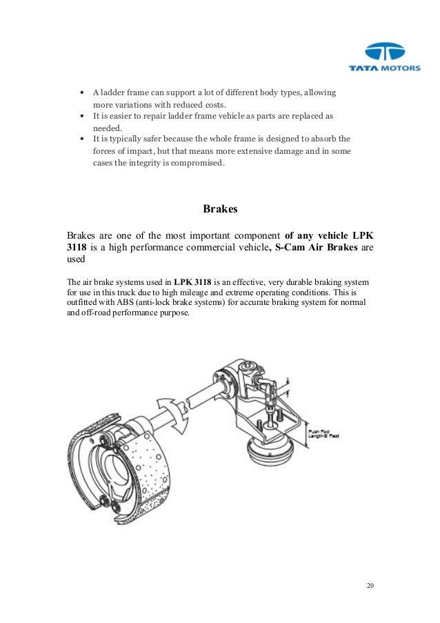 Vehicle Frame Types - Page 4 - Frame Design & Reviews ✓