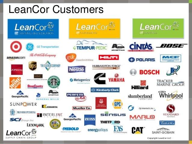 LeanCor Corporate Introduction Template 2015 Slide 3