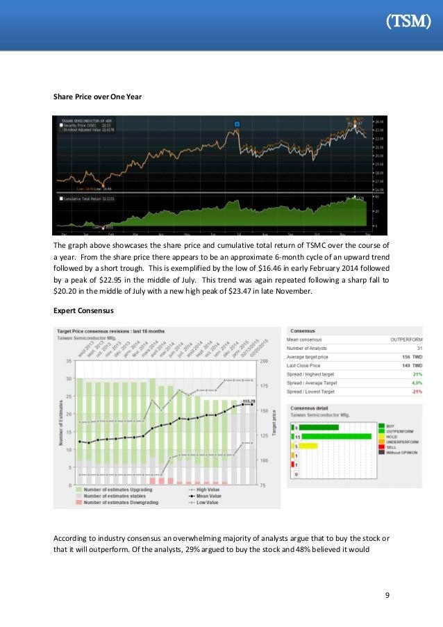 TSMC Equity QUMMIF Report