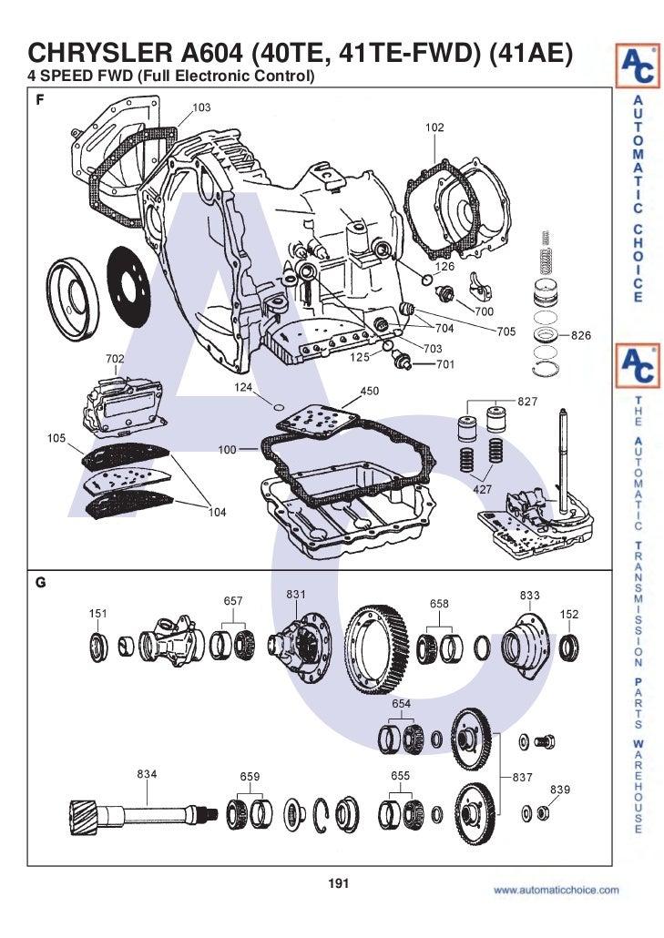 41te Transmission Diagram | Wiring Diagram