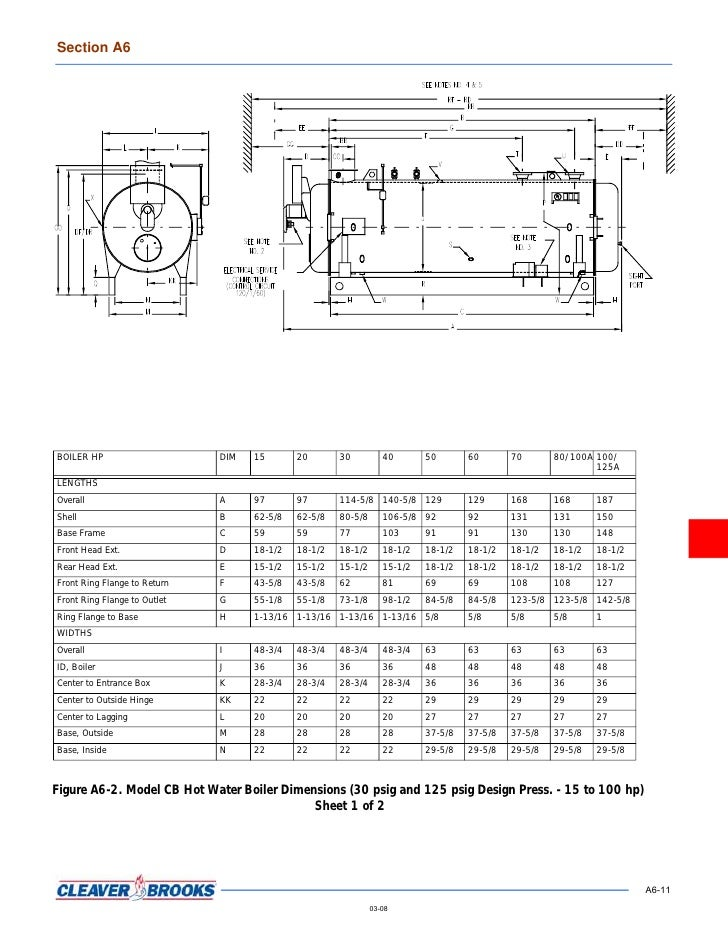 cleaver brooks electric boiler wiring diagram