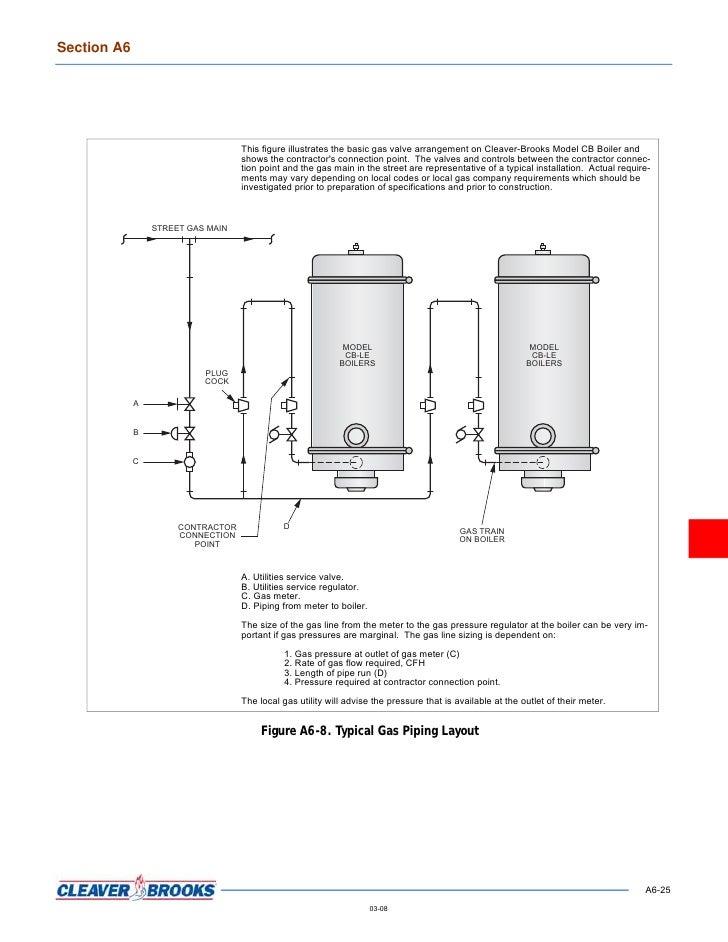 cleaver brooks 25 728?cb=1344389761 cleaver brooks cleaver brooks wiring diagram at bakdesigns.co