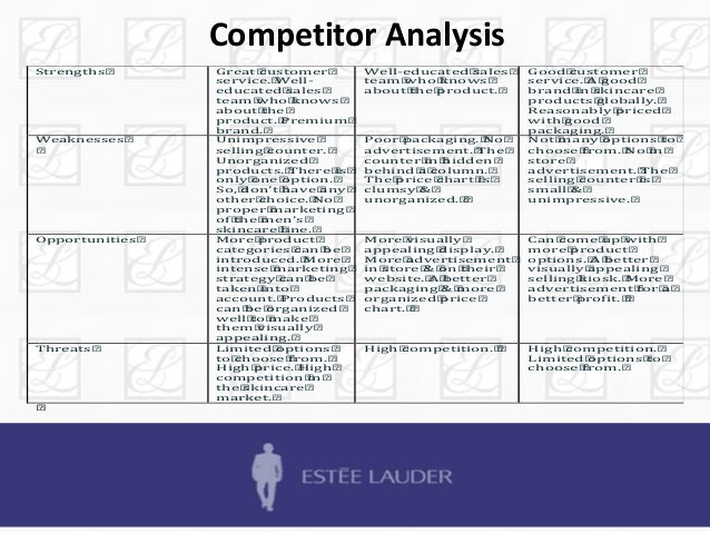 skincare swot A pestel analysis of the cosmetics industry print reference this  disclaimer: this work has been submitted by a student this is not an example of the work written by our professional academic writers you can view samples of our professional work here.