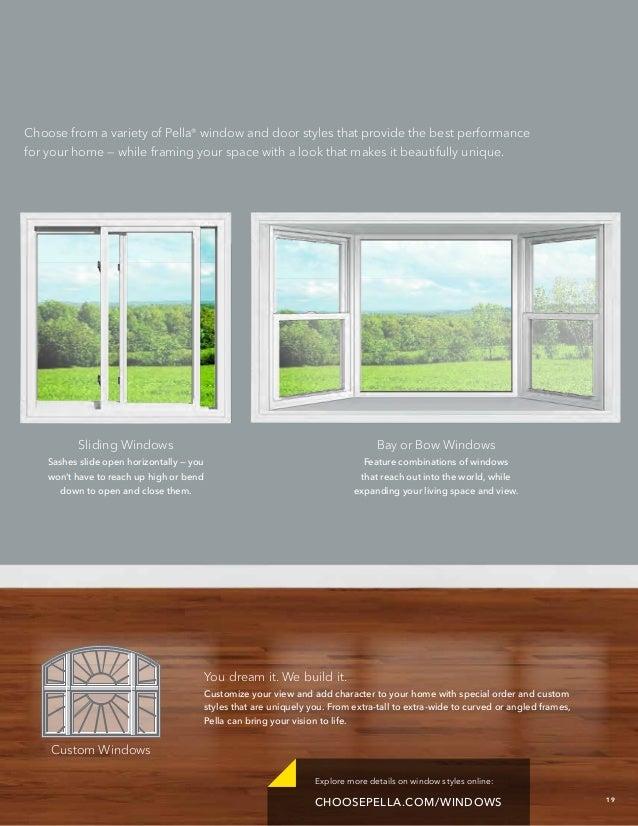 pella sliding windows encompass sliding pella product overview