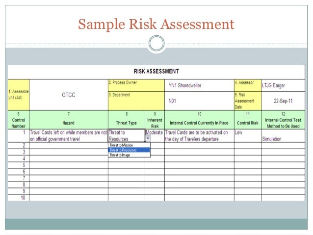 Documentation DON anticipates the MIC Program will become Auditable. Here is what you need to stay on track:  MIC Plan  ...