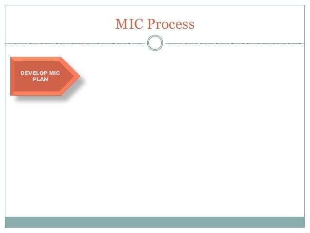 MIC Process DEVELOP MIC PLAN