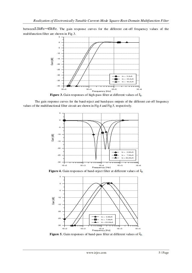 Realization of Electronically Tunable Current-Mode Square