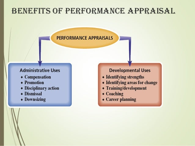 performance appraisals and management 8 learning outcomes after studying this chapter you should be able to: 81 discuss the difference between performance management and performance appraisal 82 identify the necessary characteristics of accurate performance management tools 83 list and briefly discuss the purposes for performance appraisals 84.