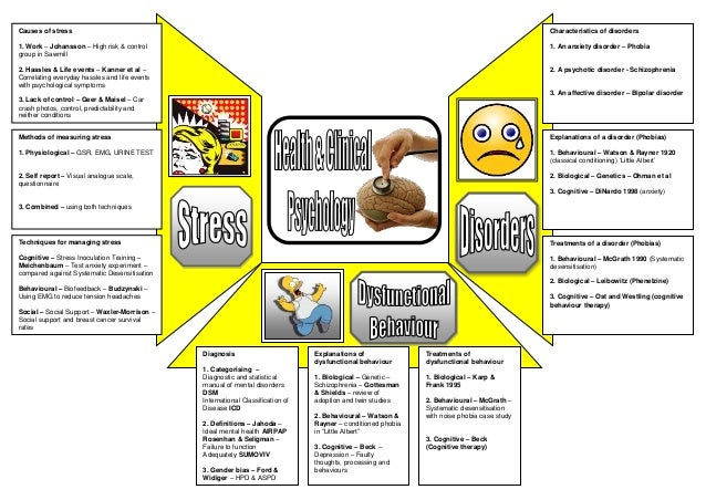 Causes of stress 1. Work – Johansson – High risk & control group in Sawmill 2. Hassles & Life events – Kanner et al – Corr...