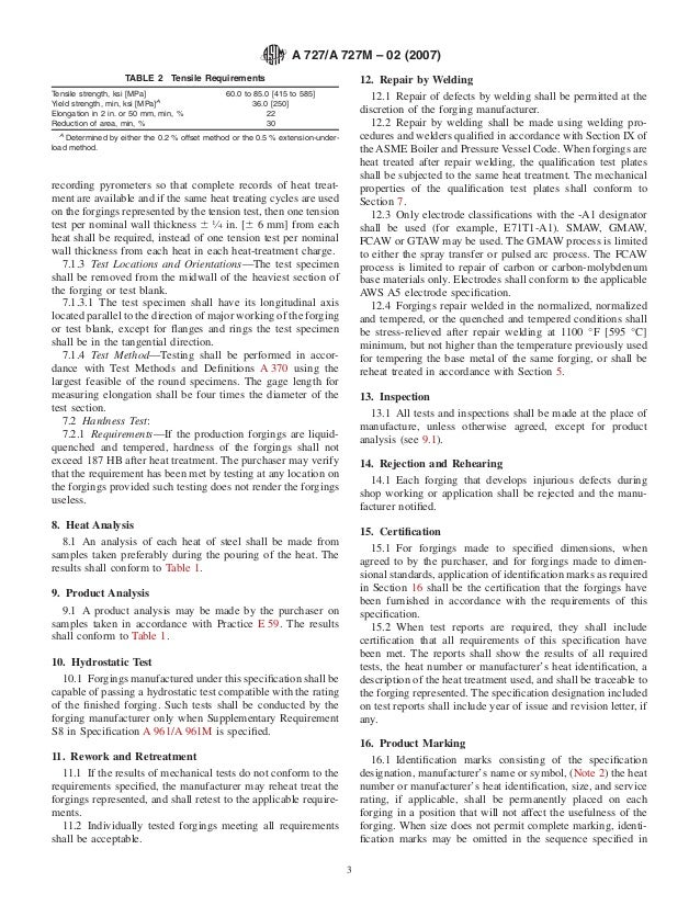ASTM A788 PDF DOWNLOAD