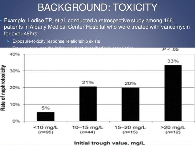 townsville hospital vancomycin monitoring guidelines
