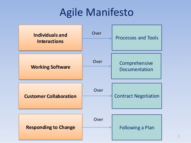 Agile Software Development with Scrum Series in Agile Software Development