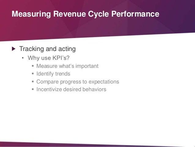 Predraft combine results vs actual performance