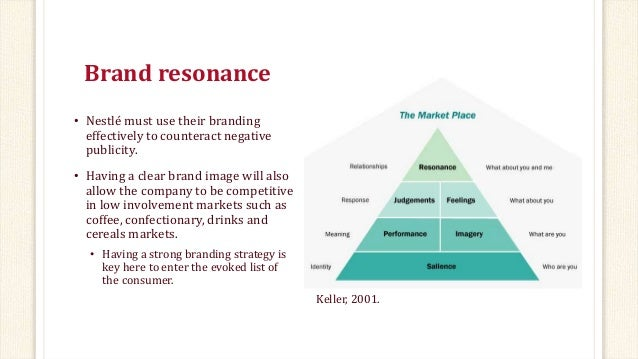 nescafe brand management Brand manager department : nescafe  consumer engagement funnel for her/ his brand activates brand essence support for management of 60/40+ basket,.