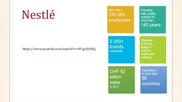 Nestle Brand Management