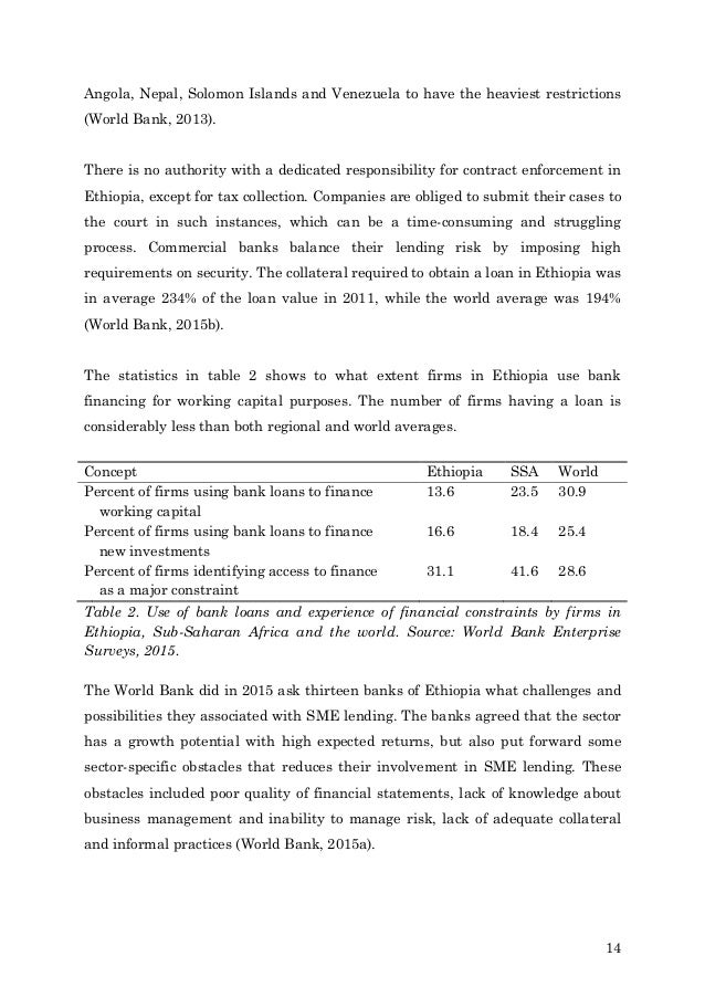 Demand of External Finance by SMEs in Addis Ababa
