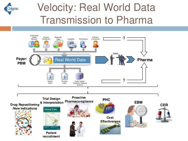 Big Data Analytics For Treatment Pathways John Cai