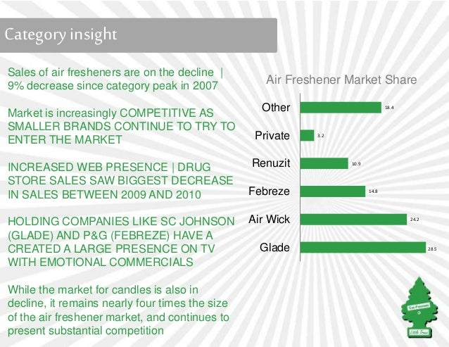 Procter & Gamble Builds Trust in E-Commerce
