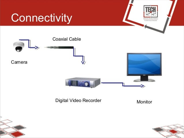 Connectivity Camera Coaxial Cable Digital Video Recorder Monitor