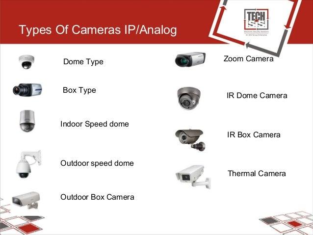 Types Of Cameras IP/Analog Dome Type Box Type Indoor Speed dome Outdoor speed dome Zoom Camera IR Dome Camera IR Box Camer...