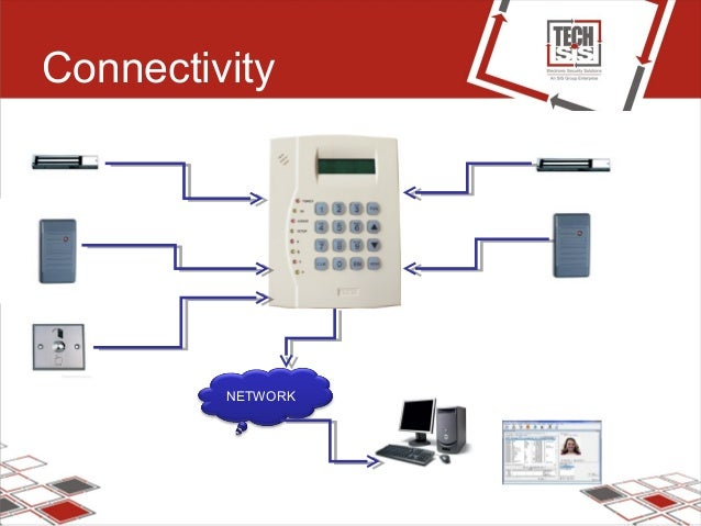 Connectivity NETWORK