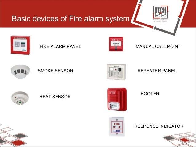 Basic devices of Fire alarm system FIRE ALARM PANEL SMOKE SENSOR HEAT SENSOR MANUAL CALL POINT REPEATER PANEL HOOTER RESPO...