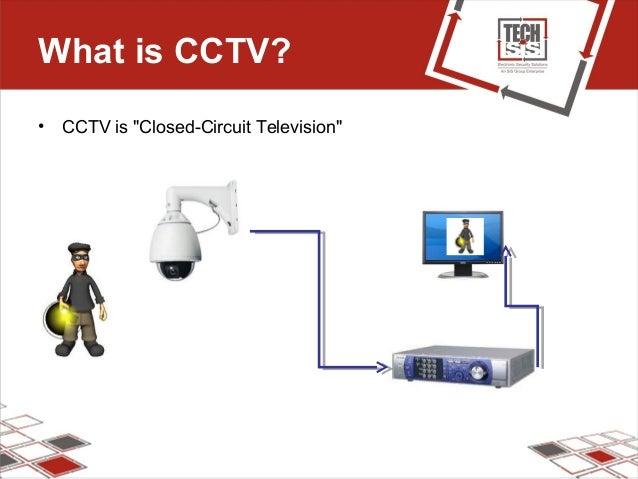 """What is CCTV? • CCTV is """"Closed-Circuit Television"""""""