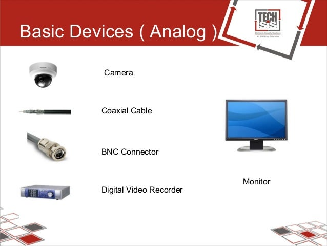 Basic Devices ( Analog ) Camera Coaxial Cable BNC Connector Digital Video Recorder Monitor