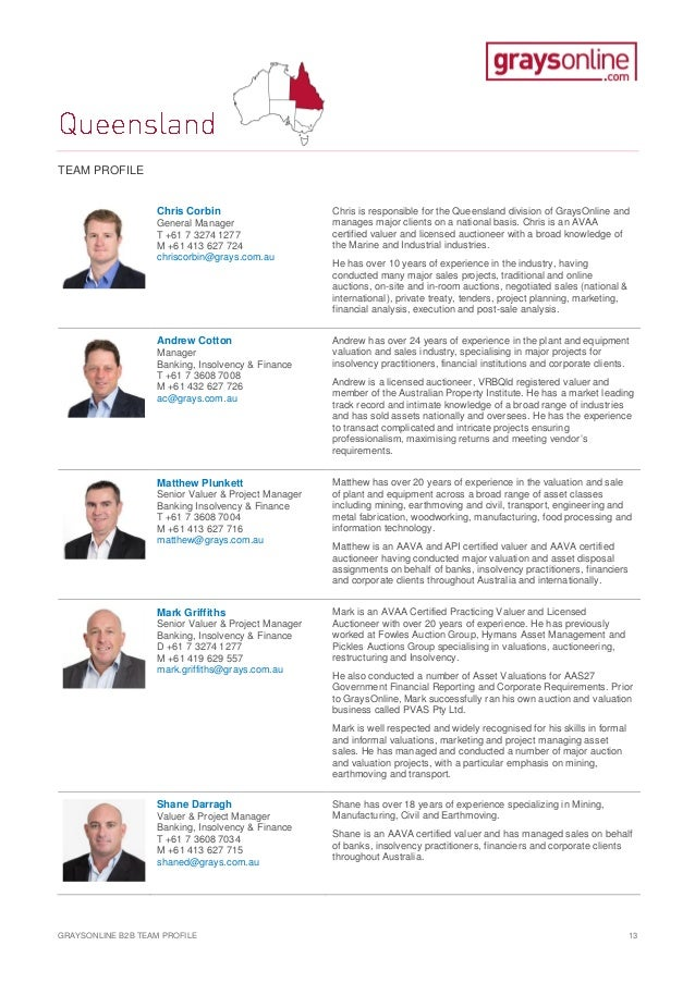 GraysOnline Team Profile Document