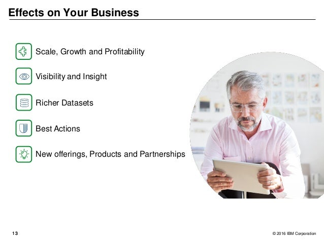 1313 © 2016 IBM Corporation Effects on Your Business Scale, Growth and Profitability Visibility and Insight Best Actions N...