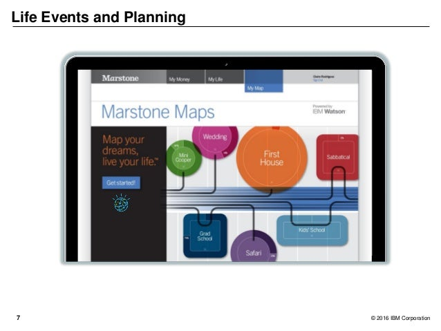 77 © 2016 IBM Corporation Life Events and Planning