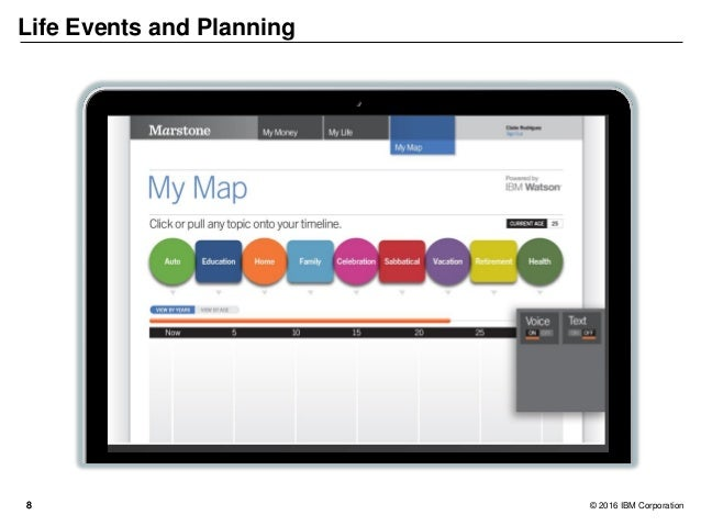 88 © 2016 IBM Corporation Life Events and Planning
