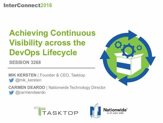 Achieving Continuous Visibility across the DevOps Lifecycle MIK KERSTEN | Founder & CEO, Tasktop @mik_kersten CARMEN DEARD...