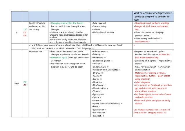 Resourcd file for Gardening risk assessment